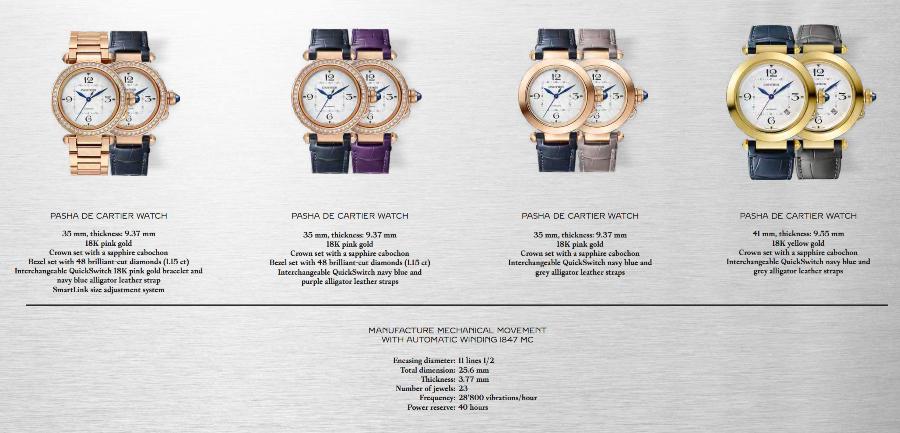 The New Cartier Pasha de Cartier