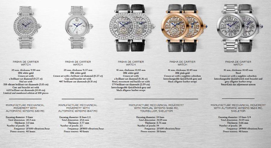 The New Cartier Pasha de Cartier Technical specifications