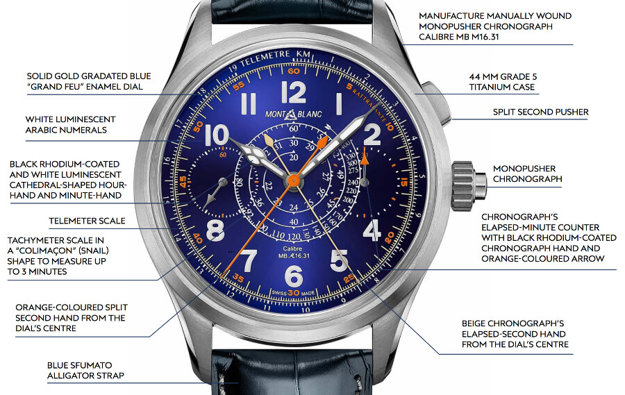 Montblanc 1858 Split Second Chronograph Limited Edition 100 Blue