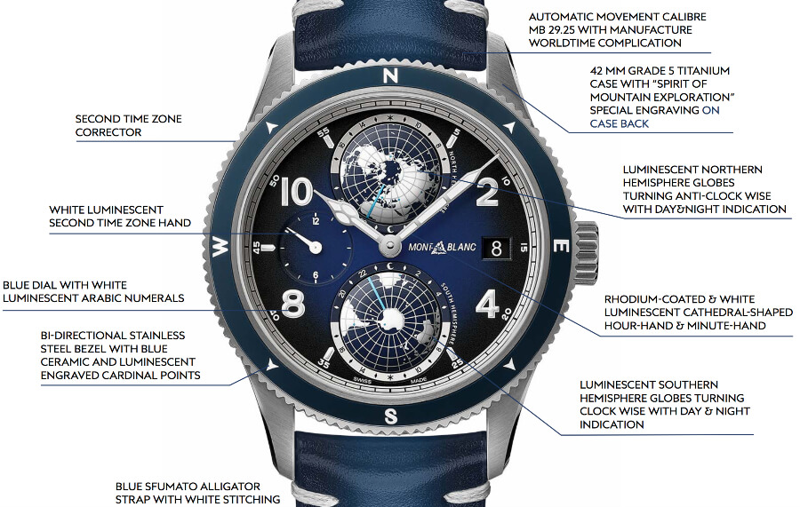Montblanc 1858 Geosphere Blue technical specifications