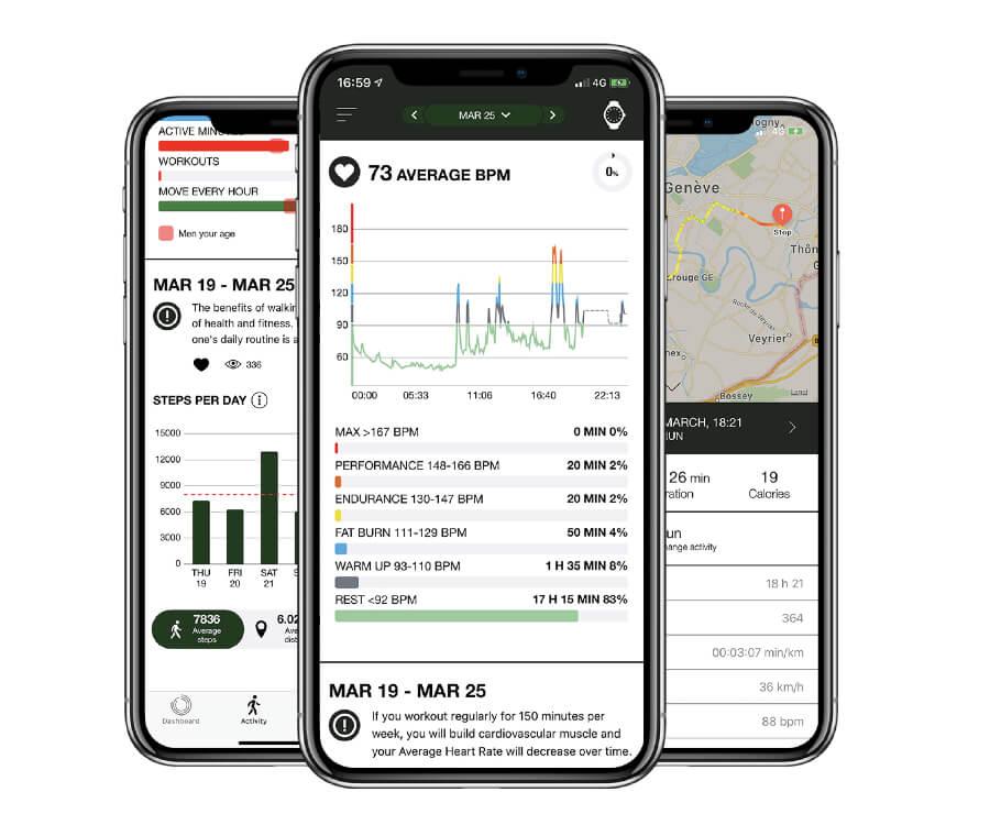 Frederique Constant Smartwatch App