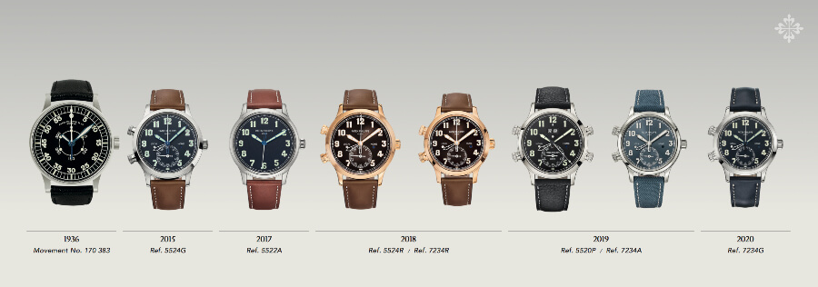 Patek Philippe Pilot Watches Collection