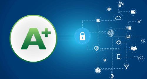 Alacrinet Security Posture Quiz