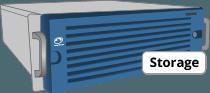 SnapStream storage node