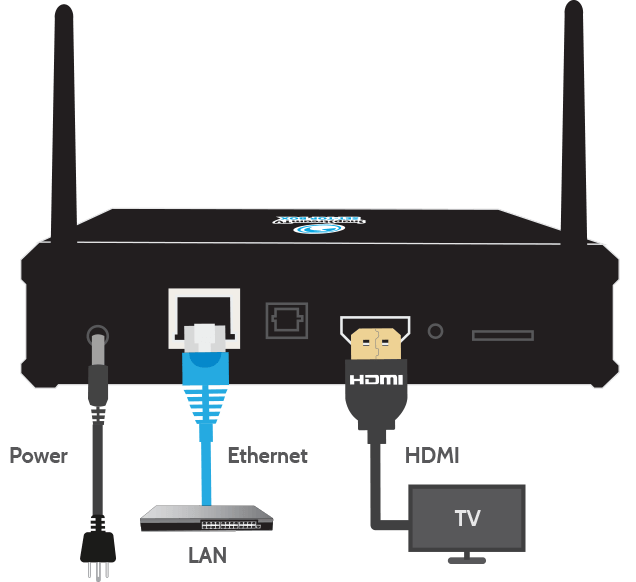 SnapStream TV Set-Top Box back