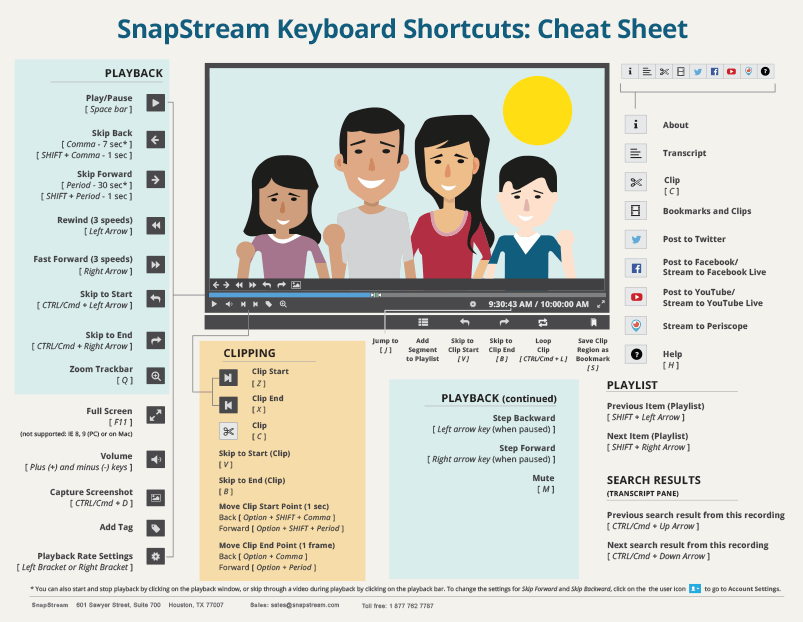 SnapStream Keyboard shortcut cheat sheet