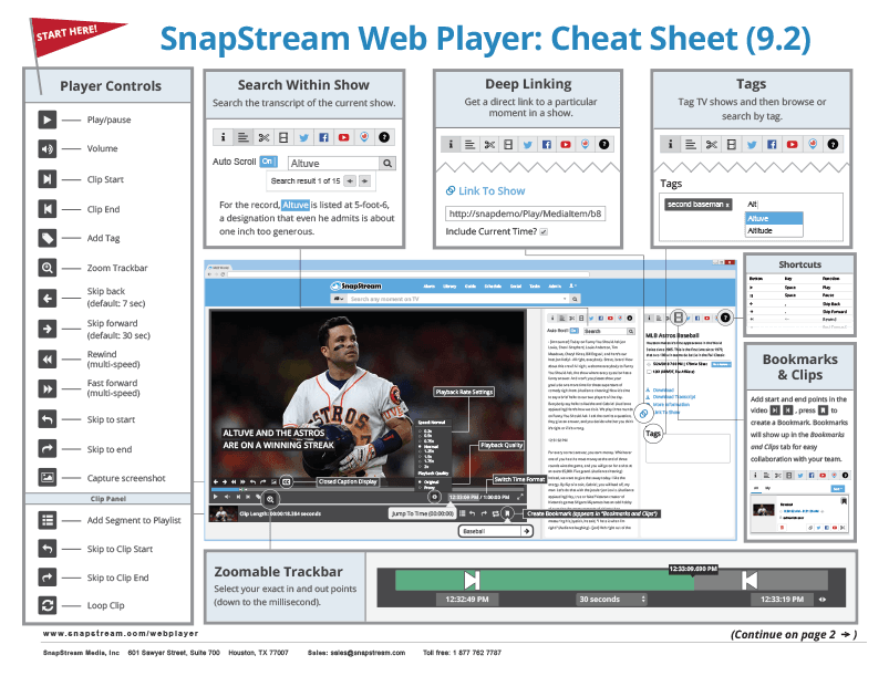 Web Player cheat sheet