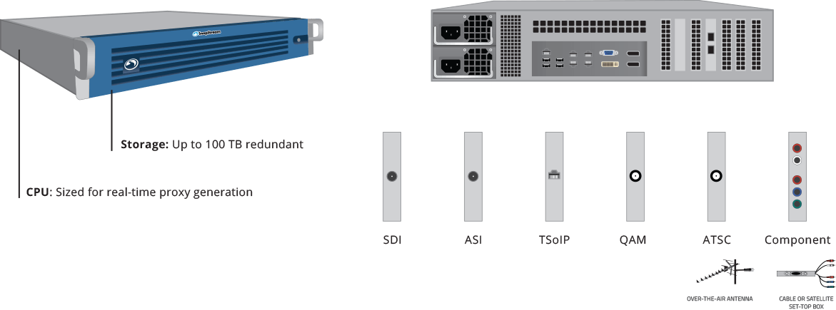 SnapStream Monitoring & Compliance Hardware