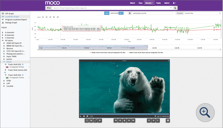 Loudness graph - Moco: Compliance Monitoring by SnapStream