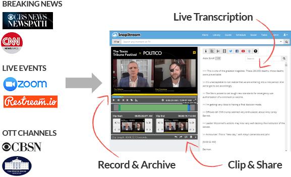 Streams interface