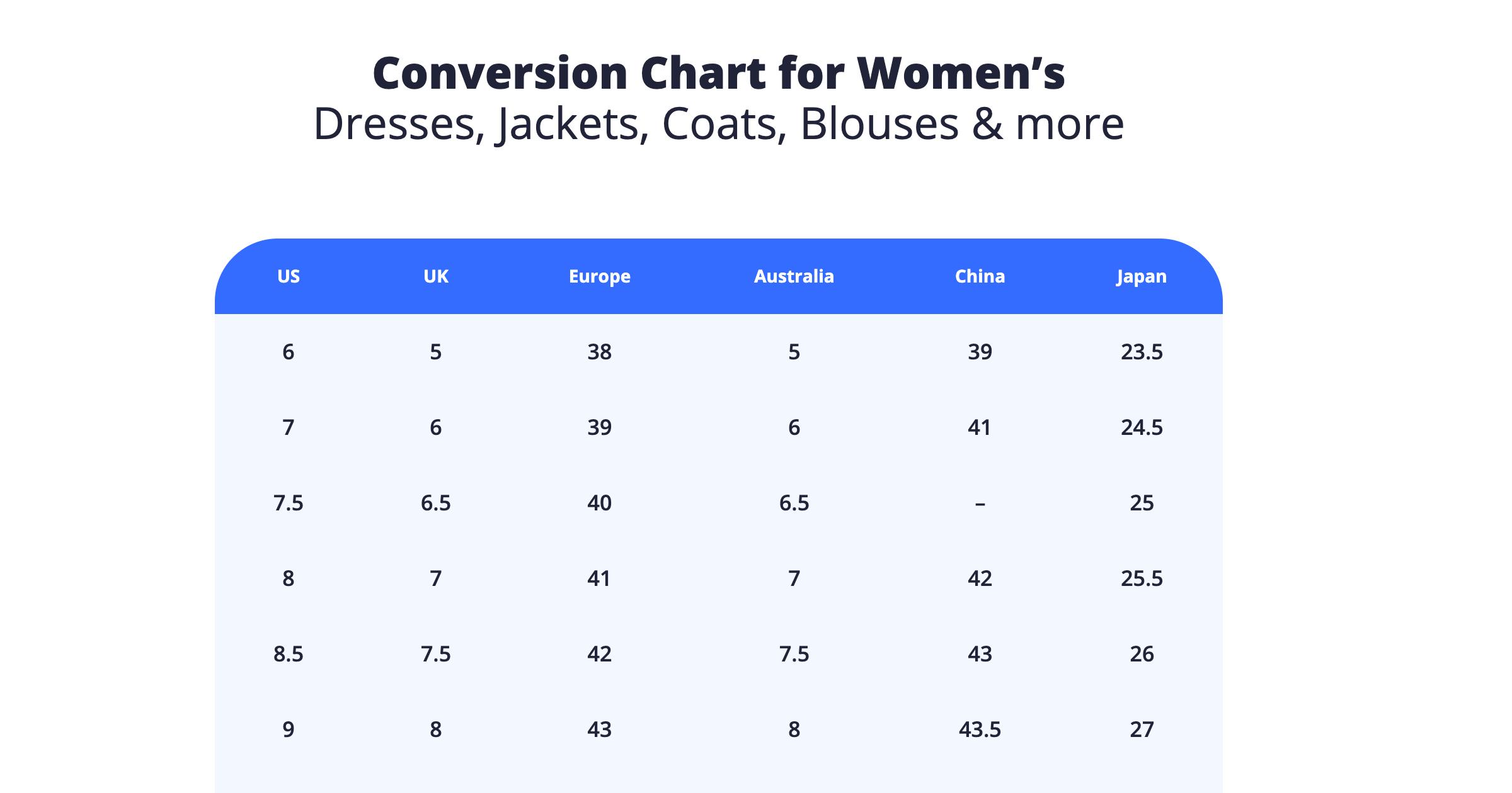 Women's International Size Conversion Chart