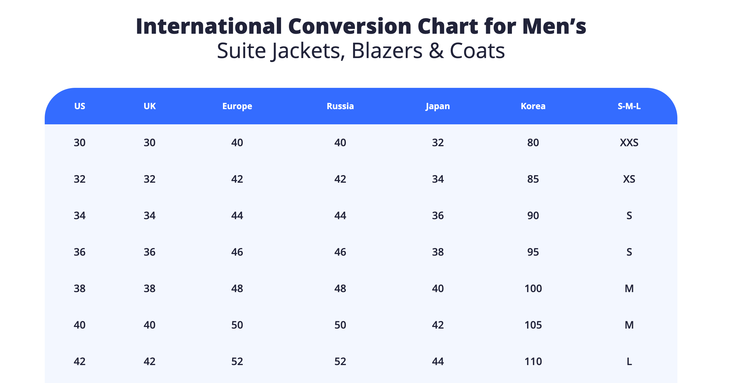 Men's International Size Conversion Chart