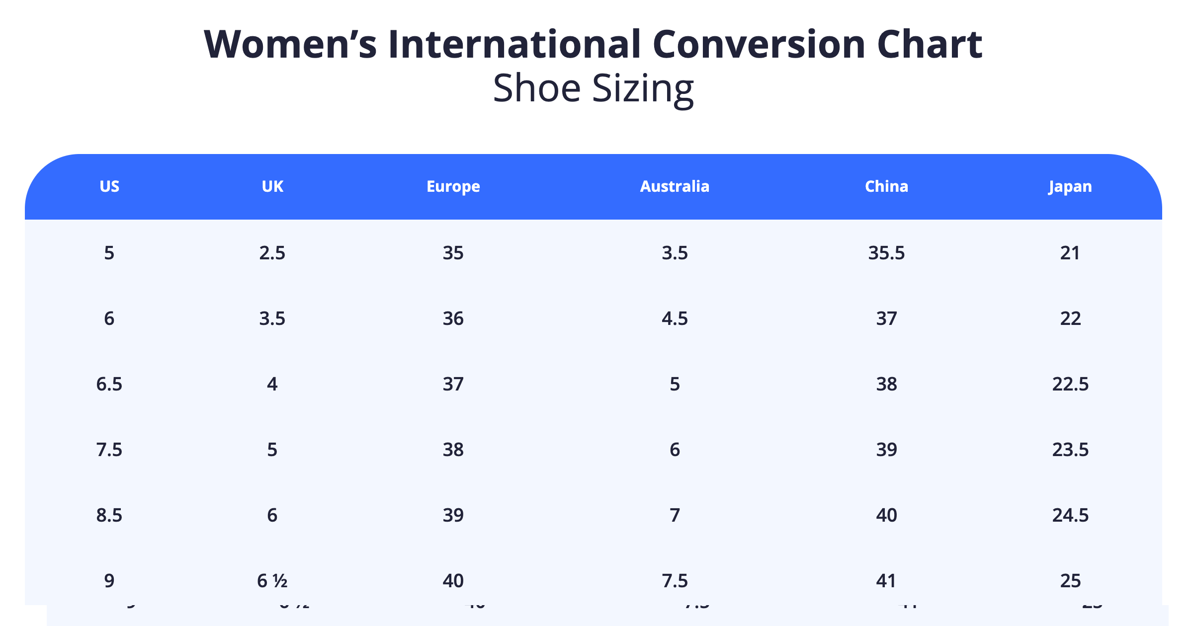 International Shoe Size Conversion Chart Women Men