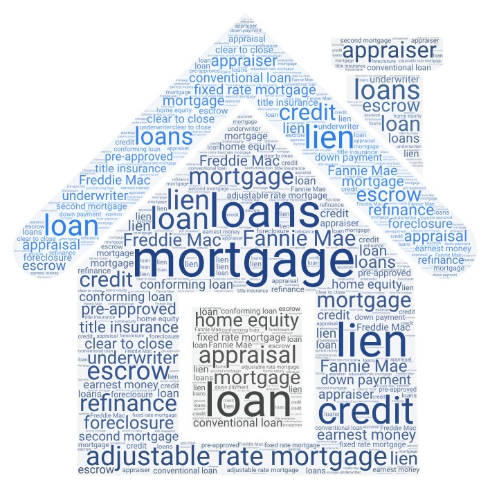 Mortgage Terms You Should Understand