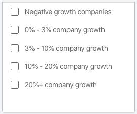 LinkedInAds Targeting Groeibedrijven