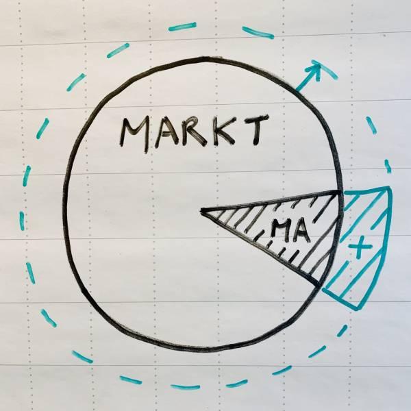 De markt voor Corona