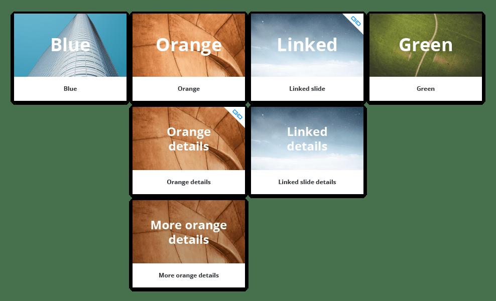 Seidat - User permissions