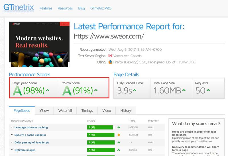 GTmetrix performance report screenshot