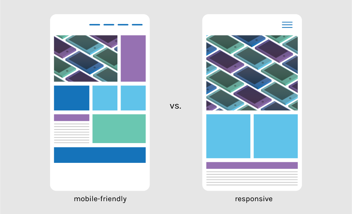Mobile Friendly vs. Responsive Design