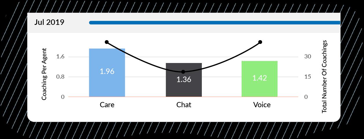 coaching chart graphic_2-1