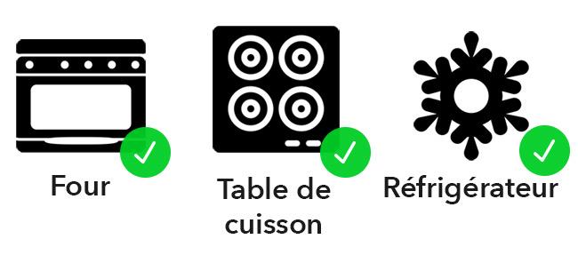 illustration compatibilité batterie de cuisine Tefal