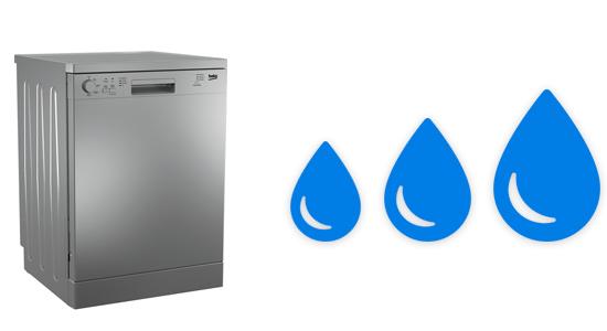 illustration consommation eau lave vaisselle