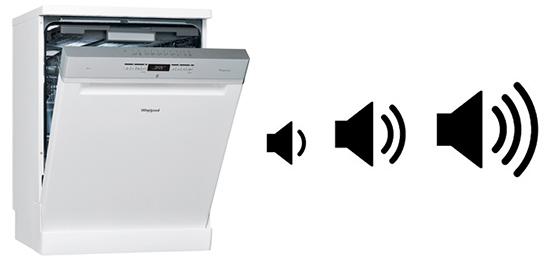 illustration bruit lave vaisselle