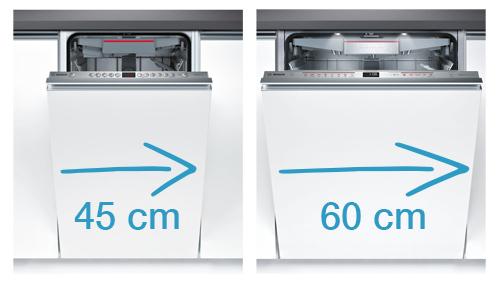 illustration largeur lave vaisselle encastrable