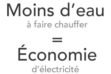 illustration economie electricite lave linge 10kg