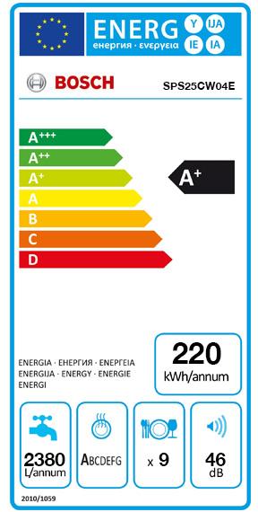 Etiquette Energie Bosch SPS25CW04E