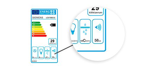 illustration nuisance sonore sur etiquette energie