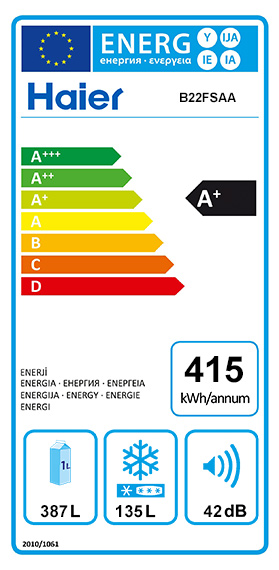 Etiquette Energie Haier B22FSAA
