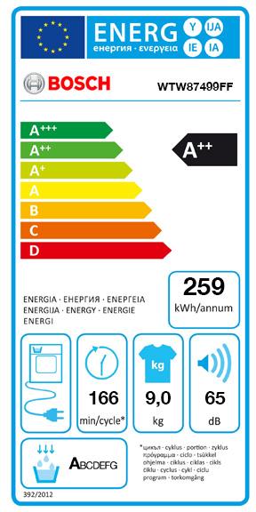 Etiquette Energie Bosch WTW87499FF