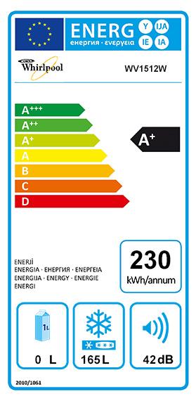 Etiquette Energie Whirlpool WV1512W