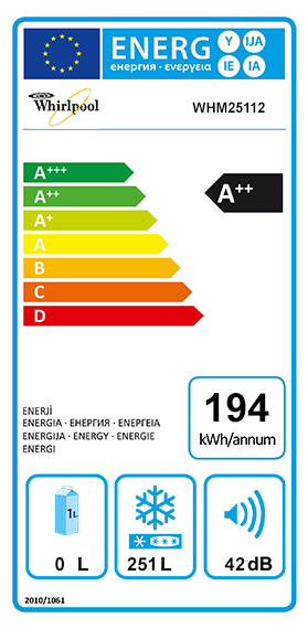 Etiquette Energie Whirlpool WHM25112