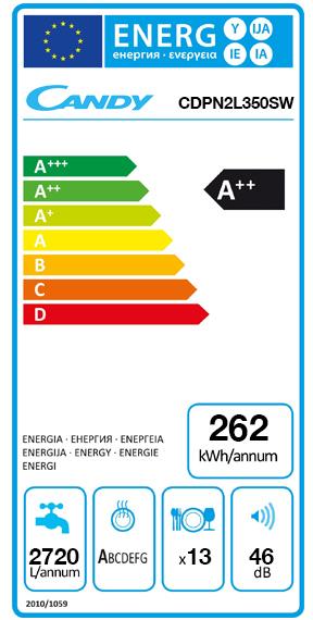Etiquette Energie Candy CDPN2L350SW