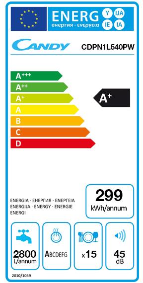 Etiquette Energie Candy CDPN1L540PW