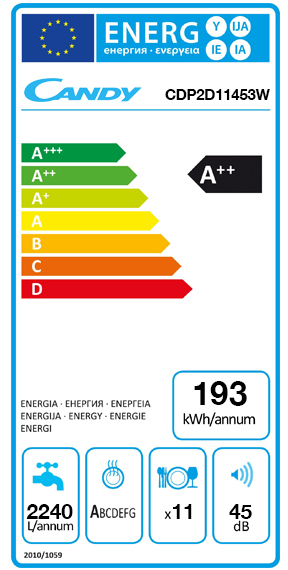 Etiquette Energie Candy CDP2D11453W