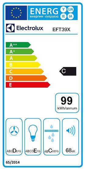 Etiquette Energie Electrolux EFT39X