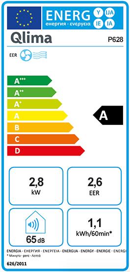 Etiquette Energie Qlima P628