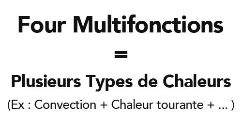 definition four multifonction