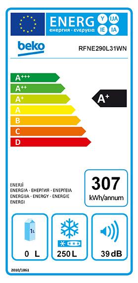 Etiquette Energie Beko RFNE290L31WN