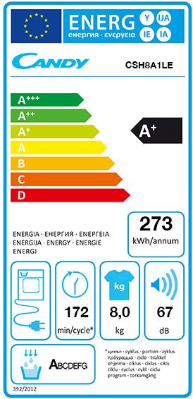 Etiquette Energie Candy CSH8A1LE