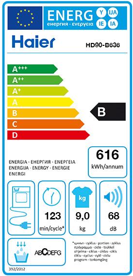 Etiquette Energie Haier HD90B636