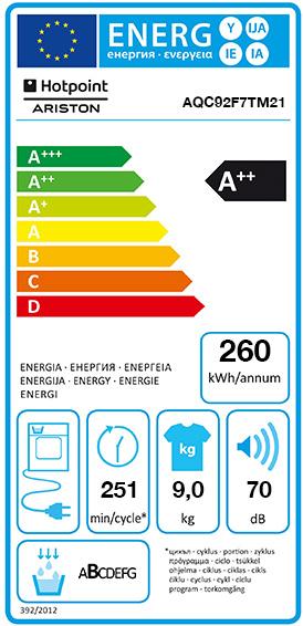 fiche énergétique