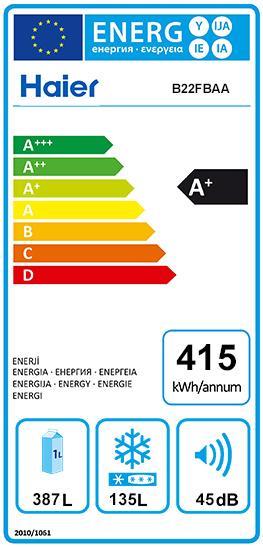Etiquette Energie Haier B22FBAA
