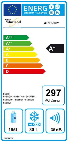 Etiquette Energie Whirlpool ART65021