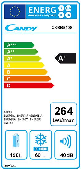 Etiquette Energie Candy CKBBS100