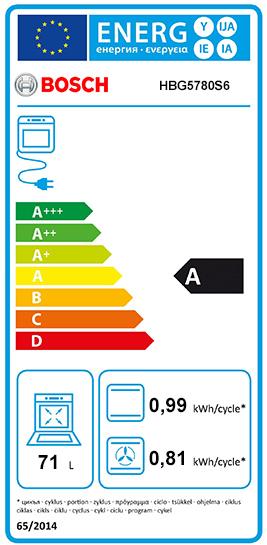 Etiquette Energie Bosch HBG5780S6