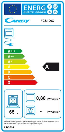 Etiquette Energie Bosch HBA553BR0